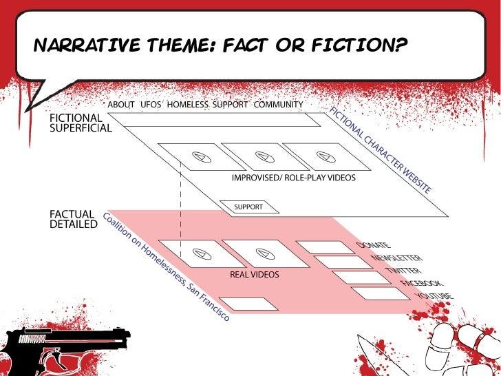 Narrative theme: Fact or fiction?