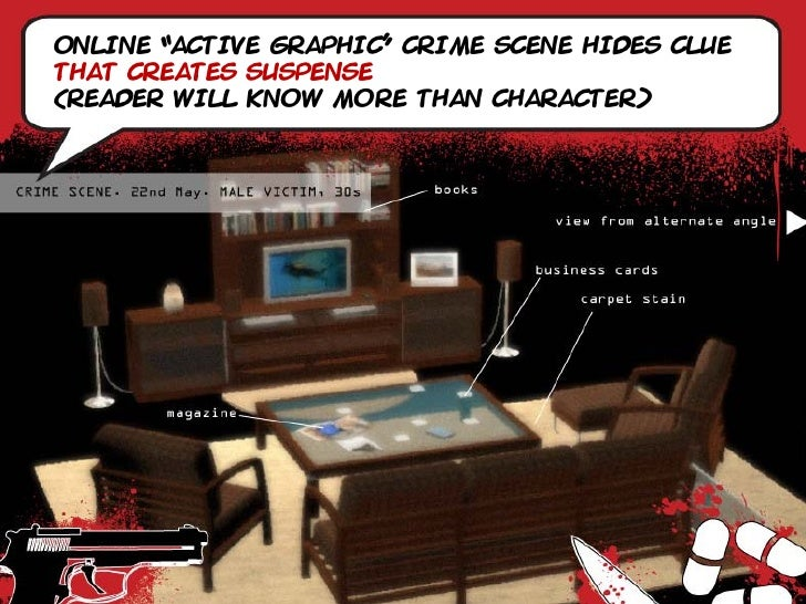 """Online """"active graphic"""" crime scene hides clue that creates suspense (reader will know more than character)"""