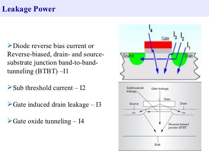 Low Power Techniques