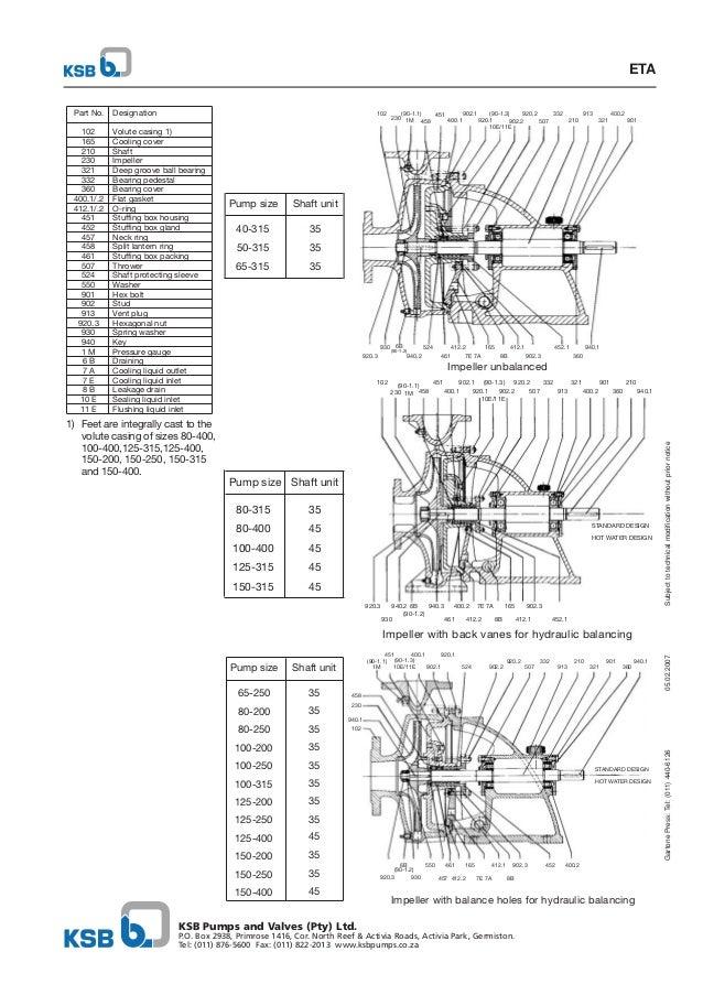 MET 211 Low pressure eta-4pager-usefeb_07