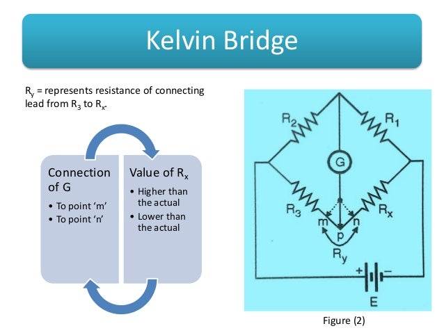 89d2b08ab19933 ... 6. Kelvin Bridge Ry = represents resistance of connecting ...