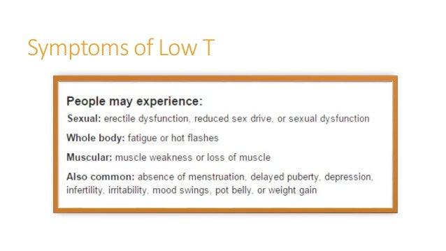 Hypogonadism Natural Treatment