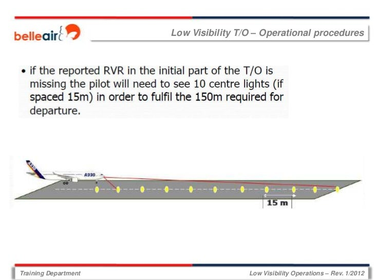 Low Visibility T/O – Operational proceduresTraining Department                    Low Visibility Operations – Rev. 1/2012