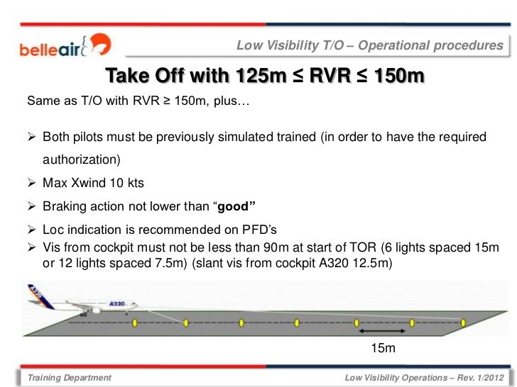 Low Visibility T/O – Operational procedures                 Take Off with 125m ≤ RVR ≤ 150mSame as T/O with RVR ≥ 150m, pl...