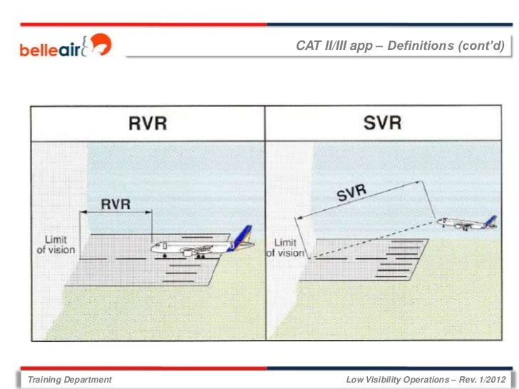CAT II/III app – Definitions (cont'd)Training Department           Low Visibility Operations – Rev. 1/2012