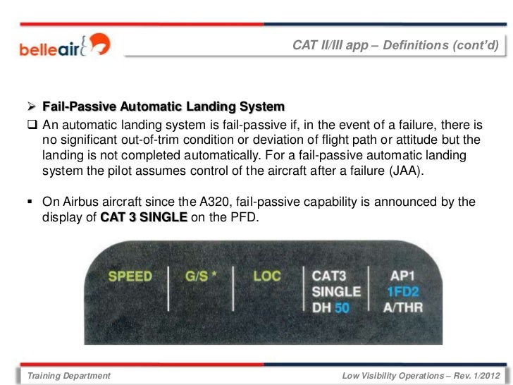 CAT II/III app – Definitions (cont'd) Fail-Passive Automatic Landing System An automatic landing system is fail-passive ...