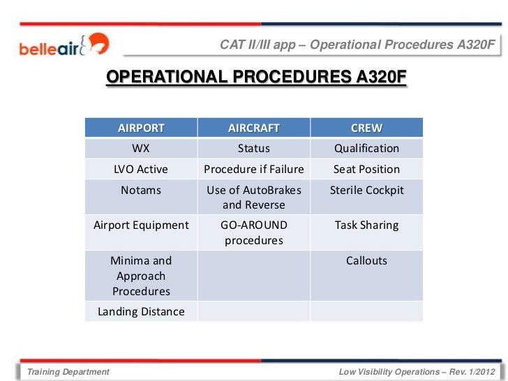 CAT II/III app – Operational Procedures A320F                  OPERATIONAL PROCEDURES A320F                       AIRPORT ...