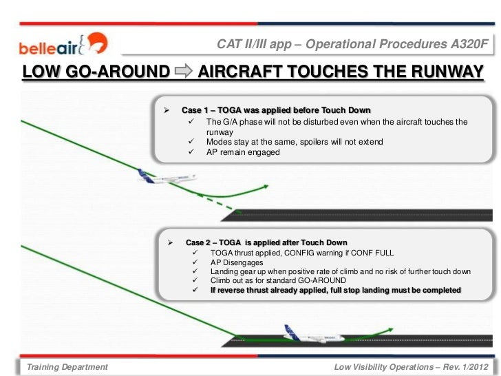 CAT II/III app – Operational Procedures A320FLOW GO-AROUND                 AIRCRAFT TOUCHES THE RUNWAY                    ...