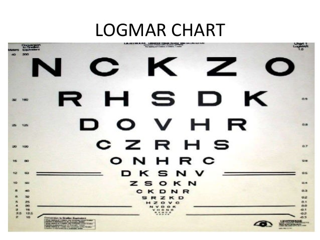 Low Vision Chart
