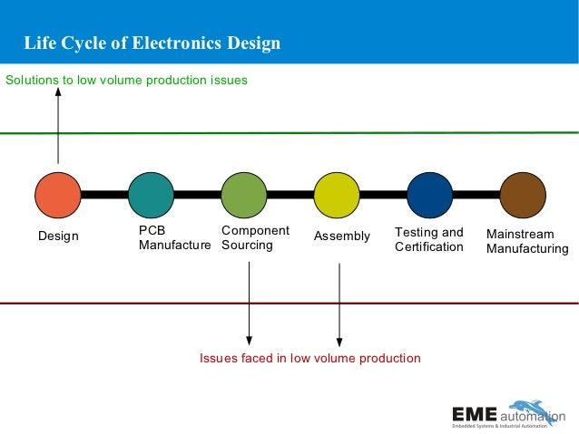 Why good design is important in low volume electronic manufacturing?