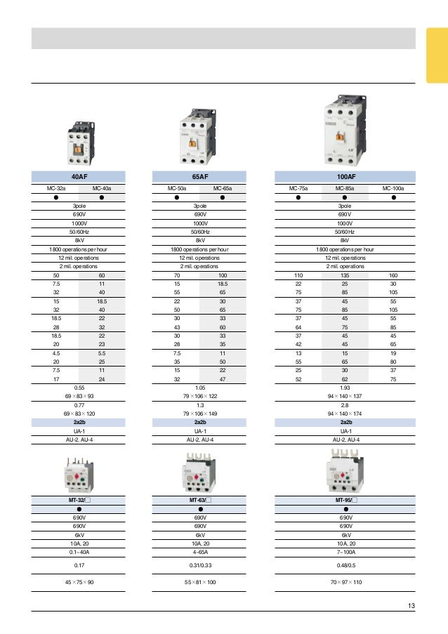 Low voltage circuit breakers contactors general leaflet ls 12 13 asfbconference2016 Images