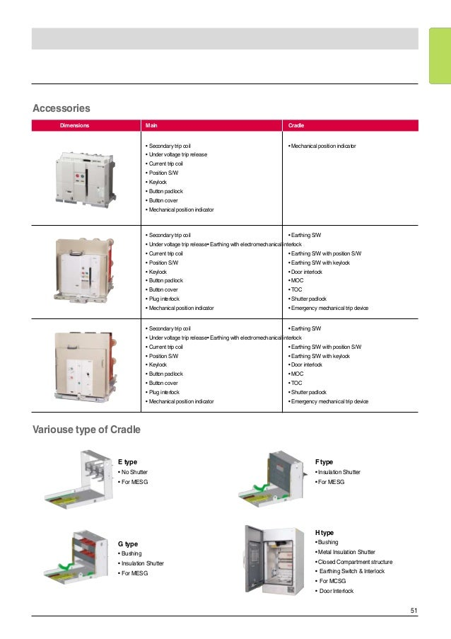 low voltage circuit breakers contactors general leaflet ls 51 638?cb=1386636088 low voltage circuit breakers & contactors general leaflet ls mcg contactors wiring diagram at couponss.co
