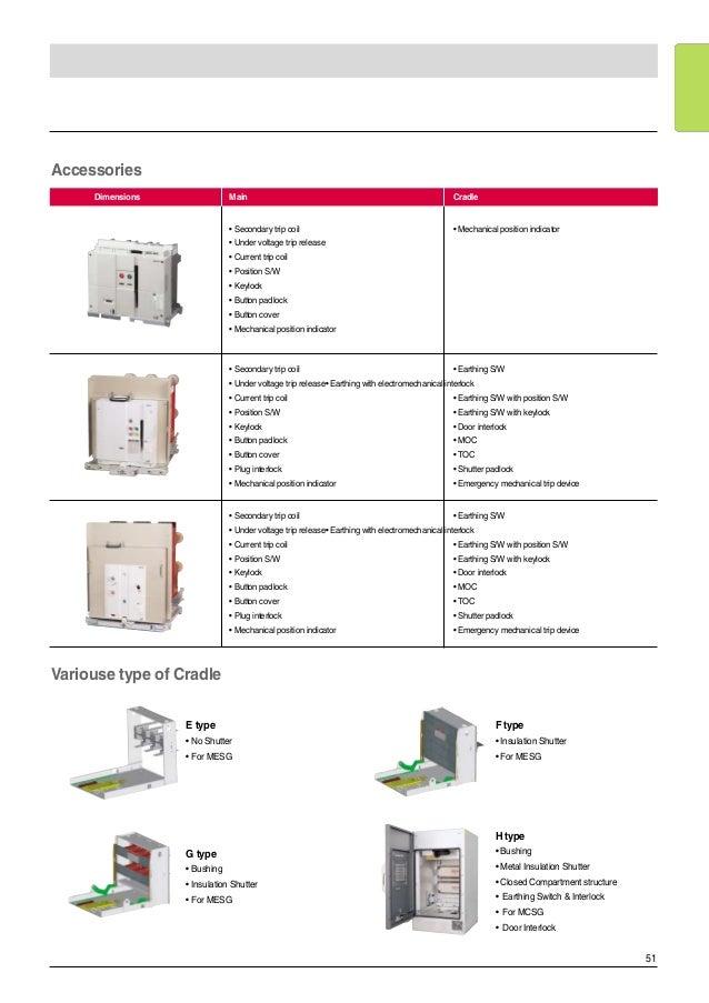 low voltage circuit breakers contactors general leaflet ls 51 638?cb=1386636088 low voltage circuit breakers & contactors general leaflet ls mcg contactors wiring diagram at reclaimingppi.co