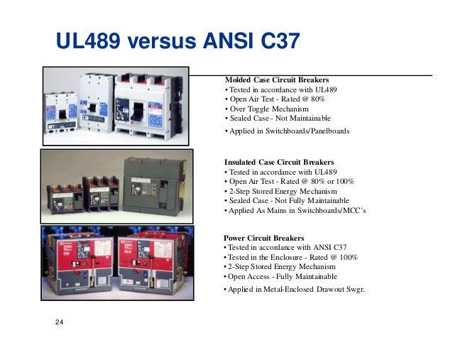 891 Switchboard Vs 1558 Switchgear