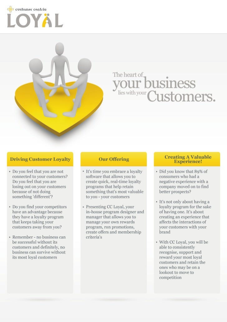An Integrated Loyalty Management Software | CC Loyal