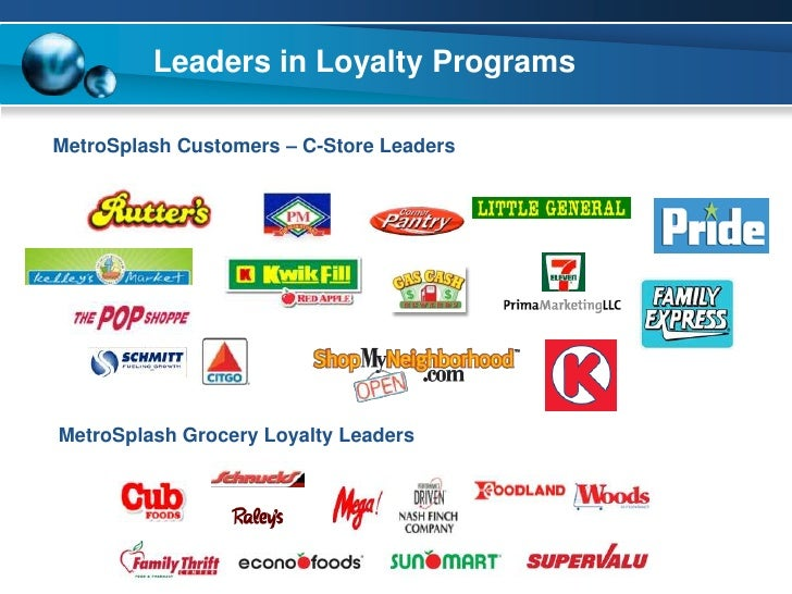 Who wouldn't want to sign up for a store loyalty program? They reward you for shopping. Open a store credit card and earn points per dollar, one point per dollar for dining and grocery.