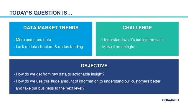 How to leverage loyalty data to generate deep customer segmentation? Slide 3