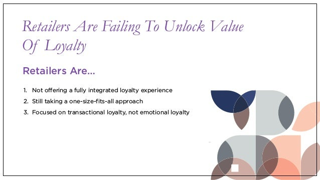 Retailers Are Failing To Unlock Value Of Loyalty 1. Not offering a fully integrated loyalty experience 2. Still taking a o...