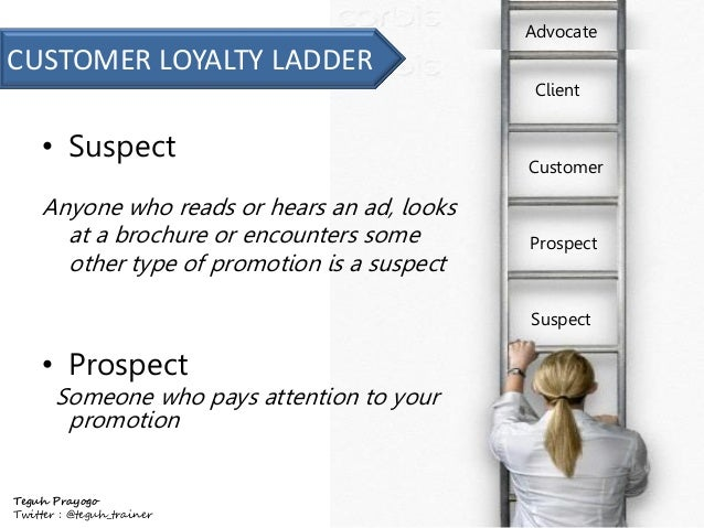 Customer loyalty ladder