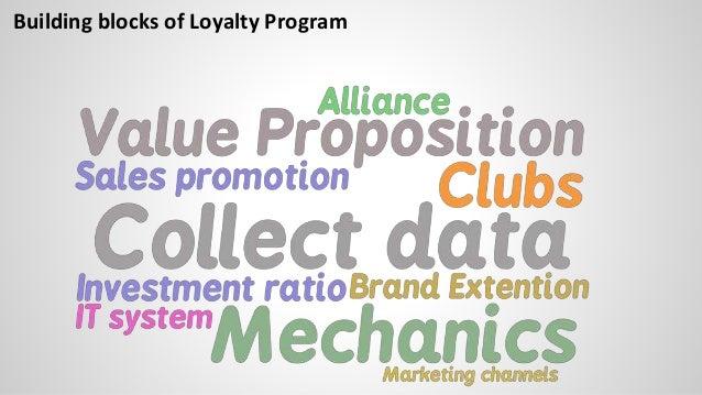 Building blocks of Loyalty Program
