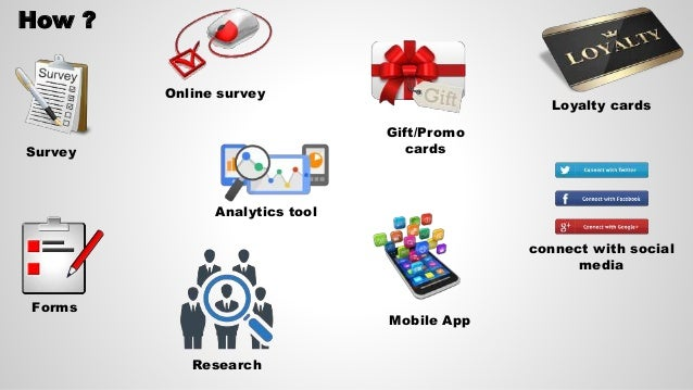 How ? Gift/Promo cards Online survey Survey Research Analytics tool Loyalty cards connect with social media Mobile App For...