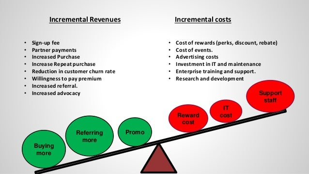 Incremental Revenues Incremental costs • Sign-up fee • Partner payments • Increased Purchase • Increase Repeat purchase • ...