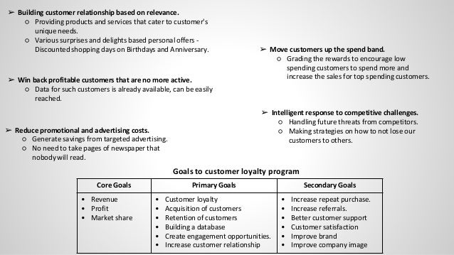 ➢ Move customers up the spend band. ○ Grading the rewards to encourage low spending customers to spend more and increase t...