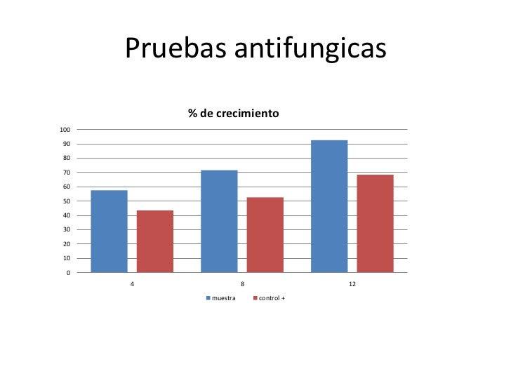 saponinas y sapogeninas esteroidales