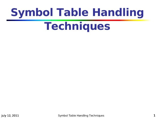 July 12, 2011 1July 12, 2011 1 Symbol Table Handling Techniques Symbol Table Handling Techniques