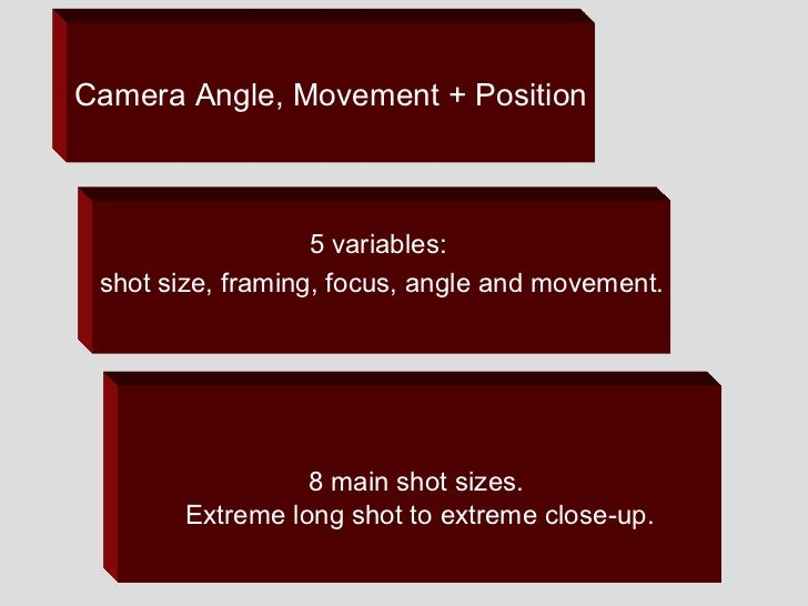 Camera Angle, Movement + Position 5 variables:  shot size, framing, focus, angle and movement. 8 main shot sizes.  Extreme...