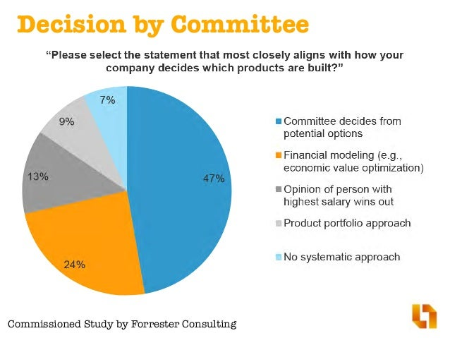 Decision by Committee Commissioned Study by Forrester Consulting HiPPO Personal Opinions