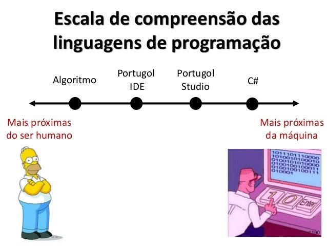 São três comandos de repetição  1.Enquanto (while)  –Laço de repetição quando deseja fazer o teste lógico no começo  2.Faç...