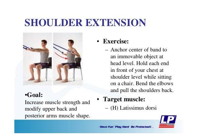 Lp band shoulder extension exercise publicscrutiny Gallery