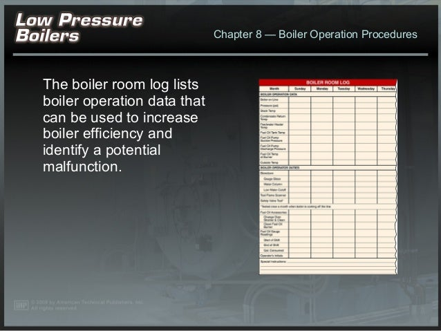 Low Pressure Boiler Start Up Procedure