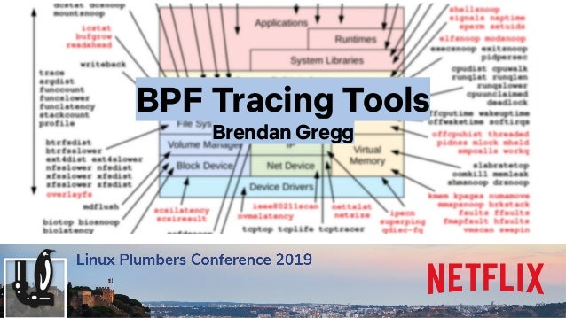 BPF Tracing Tools Brendan Gregg