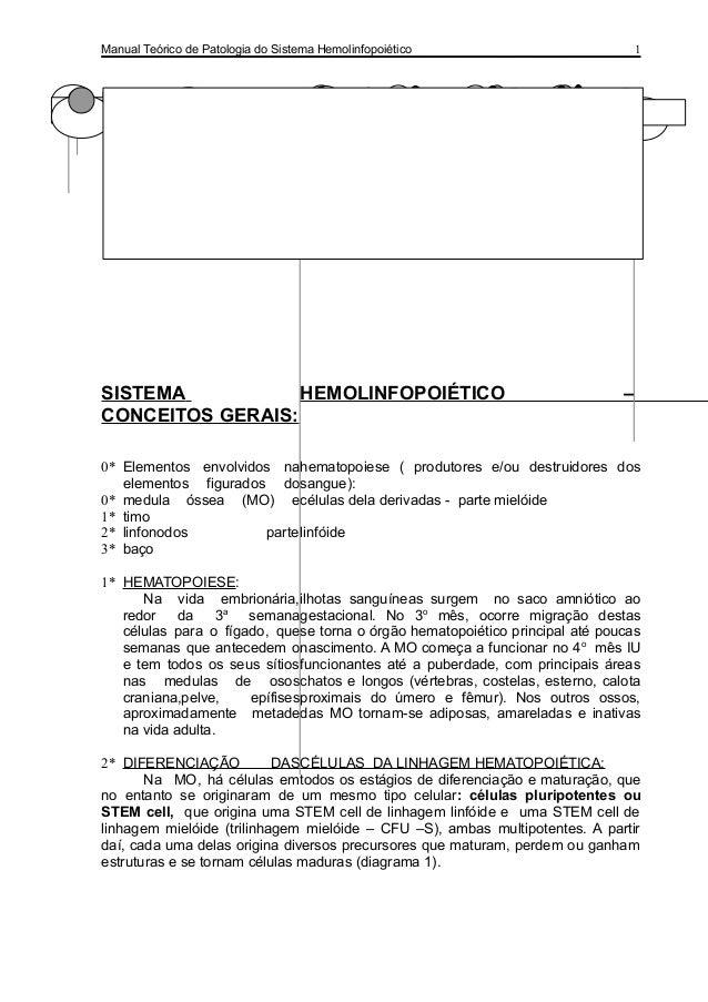 Manual Teórico de Patologia do Sistema Hemolinfopoiético SISTEMA HEMOLINFOPOIÉTICO – CONCEITOS GERAIS: 0* Elementos envolv...