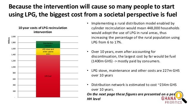 Because the intervention will cause so many people to start using LPG, the biggest cost from a societal perspective is fue...