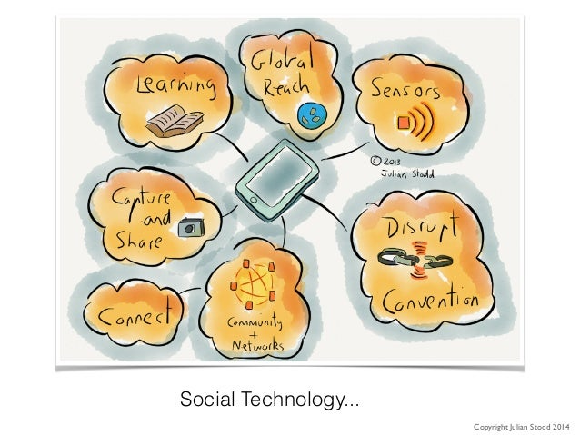 Using Technology as a Learning Tool, Not Just the Cool New ...