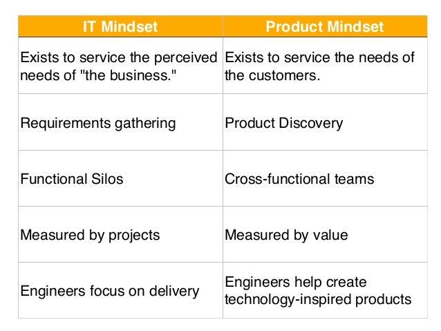 Evolving Goals: IT vs. Product Mindset Slide 3