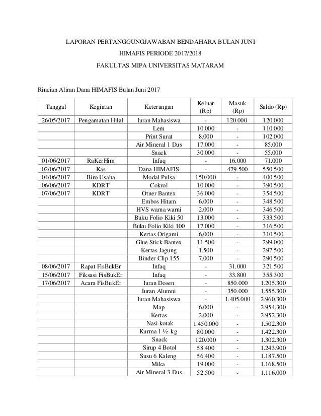 Contoh Laporan Pertanggungjawaban Keuangan Kegiatan 17 Agustus Seputar Laporan