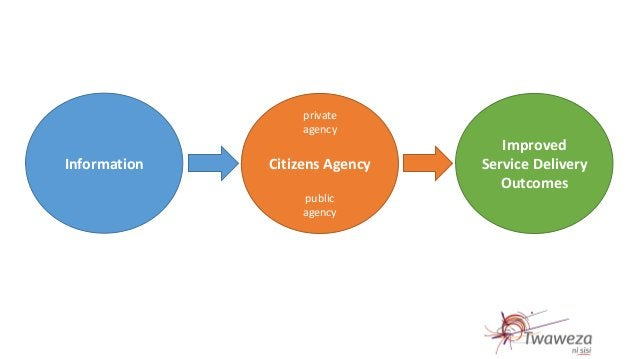 Information Citizens Agency Improved Service Delivery Outcomes private agency public agency