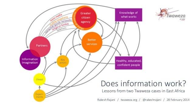 Does information work? Lessons from two Twaweza cases in East Africa Rakesh Rajani / twaweza.org / @rakeshrajani / 28 Febr...