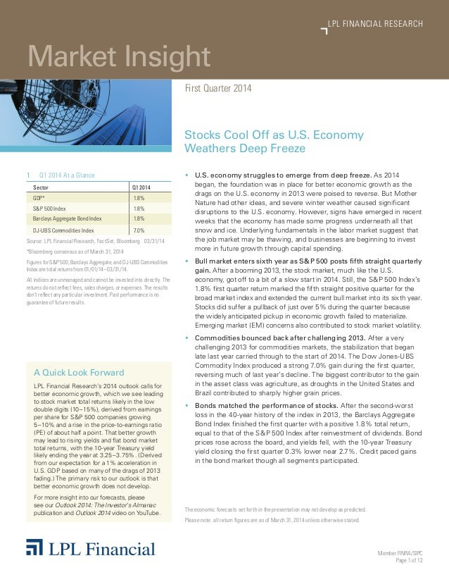 Member FINRA/SIPC Page 1 of 12 Market Insight LPL FINANCIAL RESEARCH First Quarter 2014 Stocks Cool Off as U.S. Economy We...