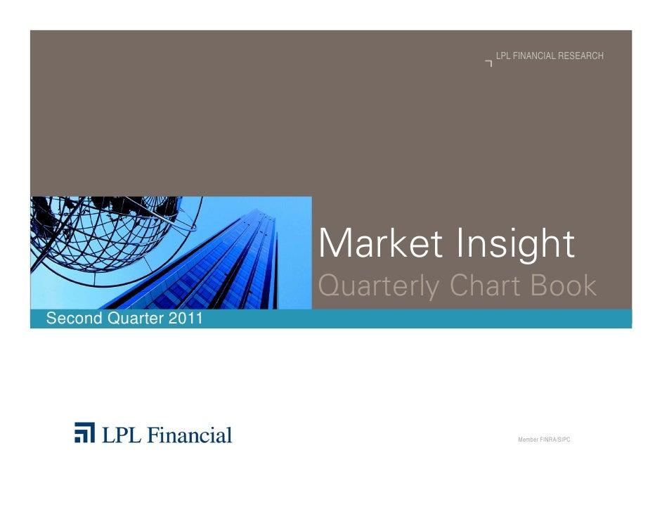 LPL FINANCIAL RESEARCH                      Market Insight                      Quarterly Chart BookSecond Quarter 2011   ...