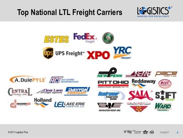 Logistics Plus® LTL Freight Solutions