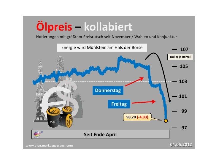 Ölpreis – kollabiert     Notierungen mit größtem Preisrutsch seit November / Wahlen und Konjunktur                    Ener...