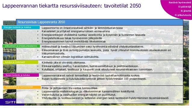 Resurssiviisas Lappeenranta 2050 • Lappeenranta on ilmastoneutraali sähkön- ja lämmöntuotannossa • Kansalaiset ja yritykse...