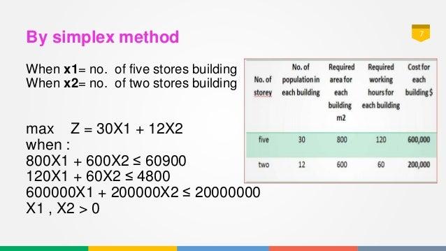 simplex method examples solved pdf