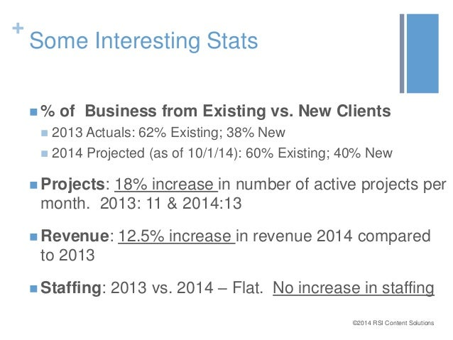 ©2014 RSI Content Solutions  +  Some Interesting Stats  % of Business from Existing vs. New Clients   2013 Actuals: 62% ...