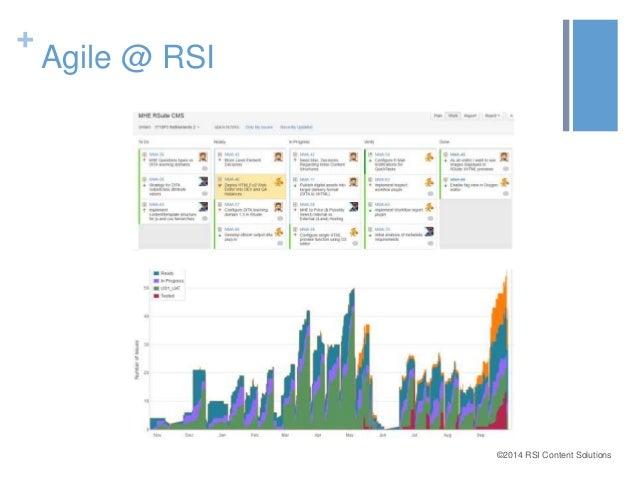 ©2014 RSI Content Solutions  +  Agile @ RSI